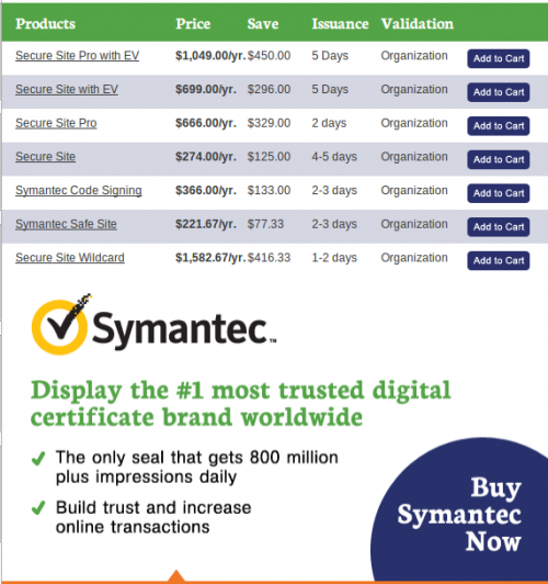 Example of SSL certificate pricing on The SSL Store website