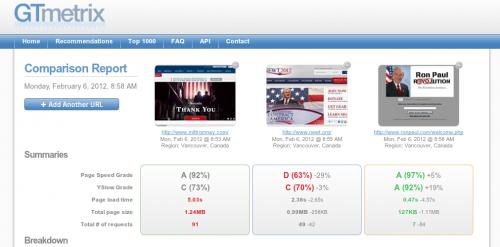 screenshot of comparision of GOP websites using GT Metrics