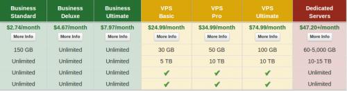 Screenshot of AIT web hosting plans